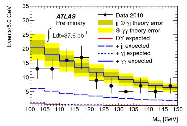 ¿El bosón de Higgs visto en ATLAS?